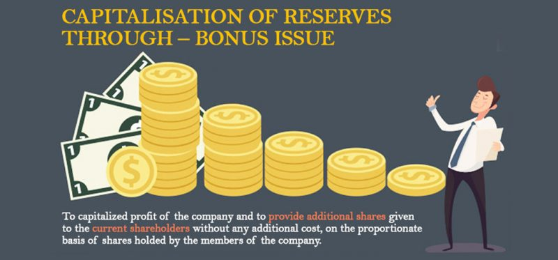 Capitalisation Of Reserves